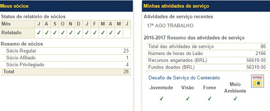 17ª ASSEMBLEIA GERAL DE TRABALHO